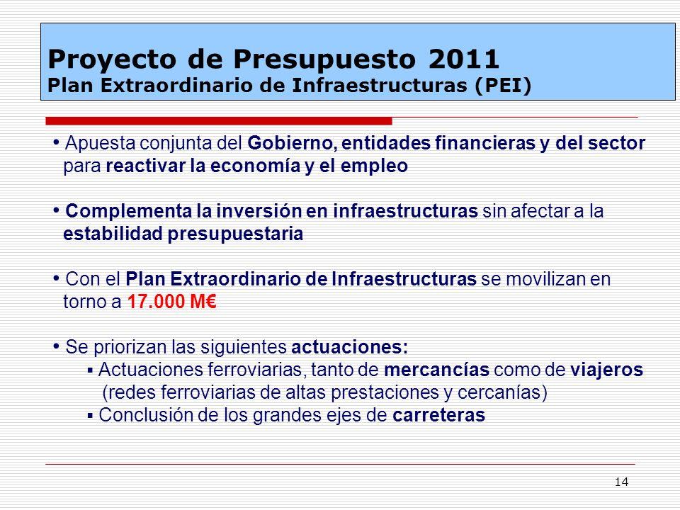 14 Apuesta conjunta del Gobierno, entidades financieras y del sector para reactivar la economía y el empleo Complementa la inversión en infraestructur