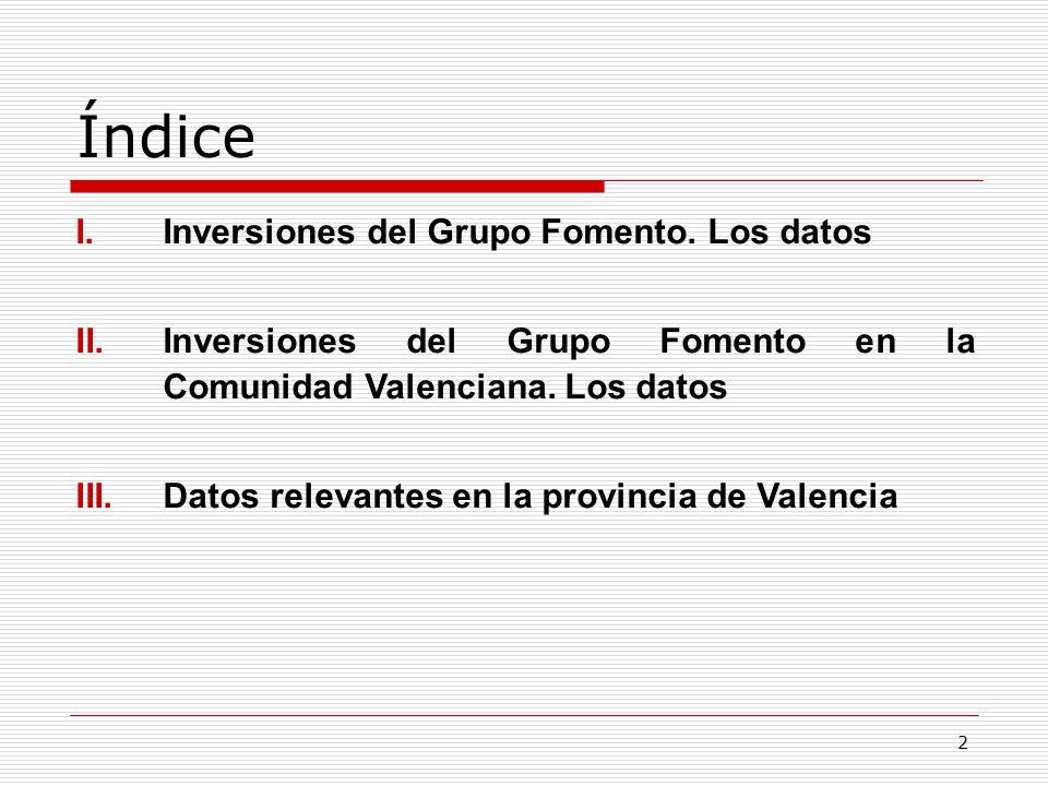 2 Índice I.Inversiones del Grupo Fomento. Los datos II.Inversiones del Grupo Fomento en la Comunidad Valenciana. Los datos III.Datos relevantes en la
