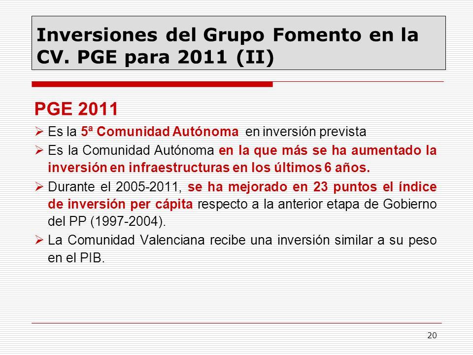 20 PGE 2011 Es la 5ª Comunidad Autónoma en inversión prevista Es la Comunidad Autónoma en la que más se ha aumentado la inversión en infraestructuras