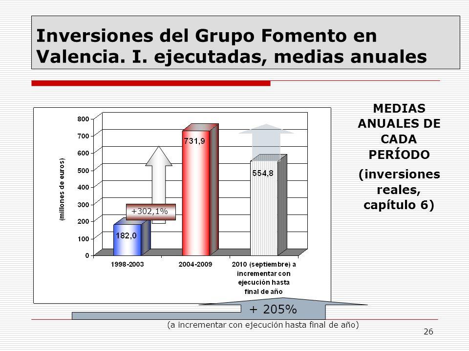 26 MEDIAS ANUALES DE CADA PERÍODO (inversiones reales, capítulo 6) Inversiones del Grupo Fomento en Valencia. I. ejecutadas, medias anuales + 205% (a