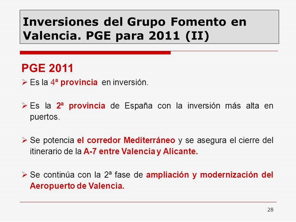 28 Inversiones del Grupo Fomento en Valencia. PGE para 2011 (II) PGE 2011 Es la 4ª provincia en inversión. Es la 2ª provincia de España con la inversi