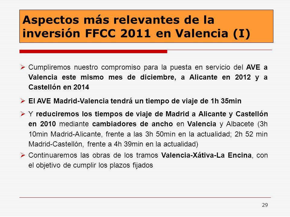 29 Cumpliremos nuestro compromiso para la puesta en servicio del AVE a Valencia este mismo mes de diciembre, a Alicante en 2012 y a Castellón en 2014