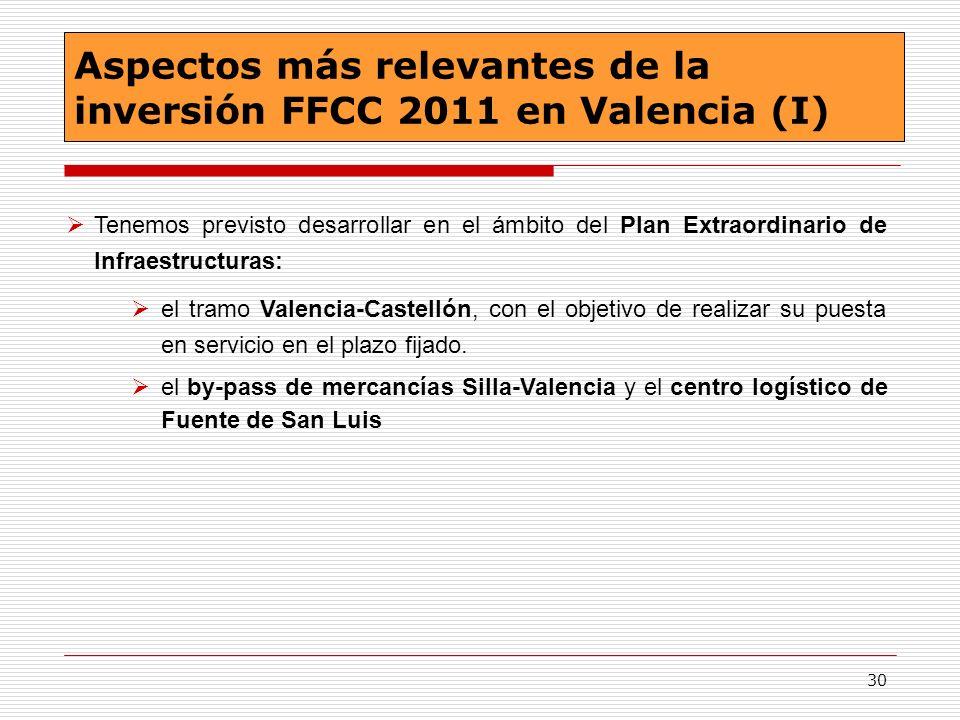 30 Tenemos previsto desarrollar en el ámbito del Plan Extraordinario de Infraestructuras: el tramo Valencia-Castellón, con el objetivo de realizar su