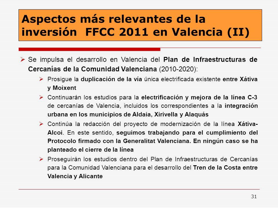 31 Se impulsa el desarrollo en Valencia del Plan de Infraestructuras de Cercanías de la Comunidad Valenciana (2010-2020): Prosigue la duplicación de l