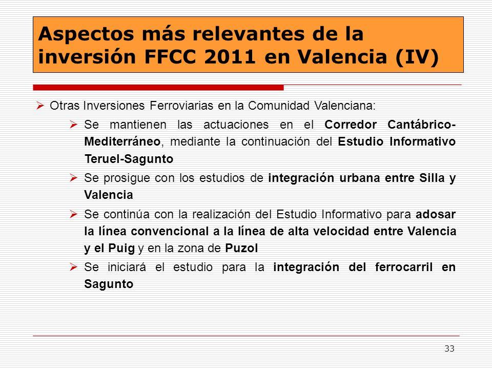 33 Otras Inversiones Ferroviarias en la Comunidad Valenciana: Se mantienen las actuaciones en el Corredor Cantábrico- Mediterráneo, mediante la contin