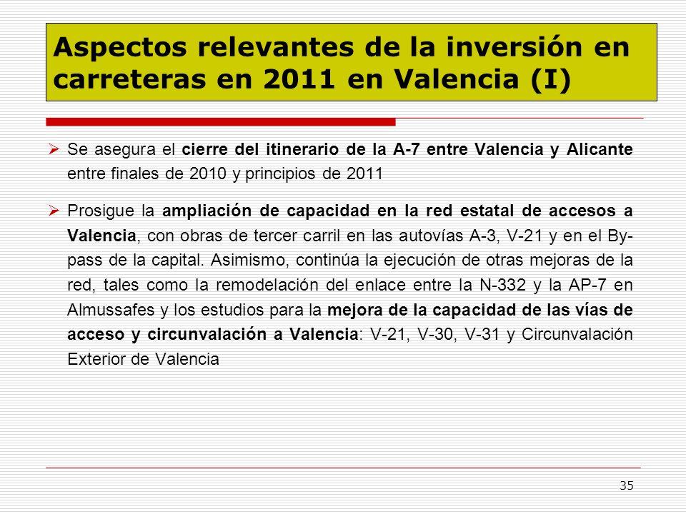 35 Se asegura el cierre del itinerario de la A-7 entre Valencia y Alicante entre finales de 2010 y principios de 2011 Prosigue la ampliación de capaci