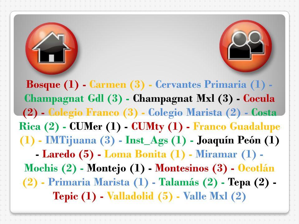 Bosque (1) - Carmen (3) - Cervantes Primaria (1) - Champagnat Gdl (3) - Champagnat Mxl (3) - Cocula (2) - Colegio Franco (3) - Colegio Marista (2) - C