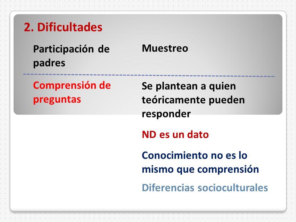 2. Dificultades Participación de padres Muestreo Comprensión de preguntas ND es un dato Se plantean a quien teóricamente pueden responder Conocimiento