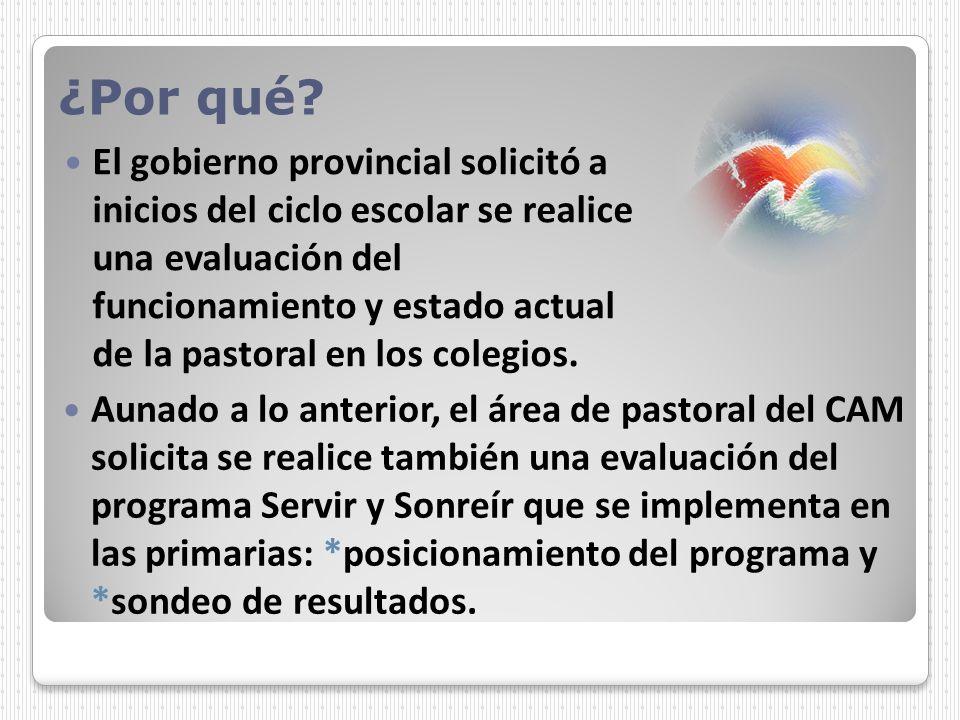 ¿Por qué? El gobierno provincial solicitó a inicios del ciclo escolar se realice una evaluación del funcionamiento y estado actual de la pastoral en l