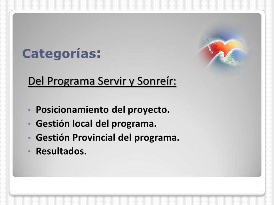 Del Programa Servir y Sonreír: Posicionamiento del proyecto. Gestión local del programa. Gestión Provincial del programa. Resultados. Categorías :