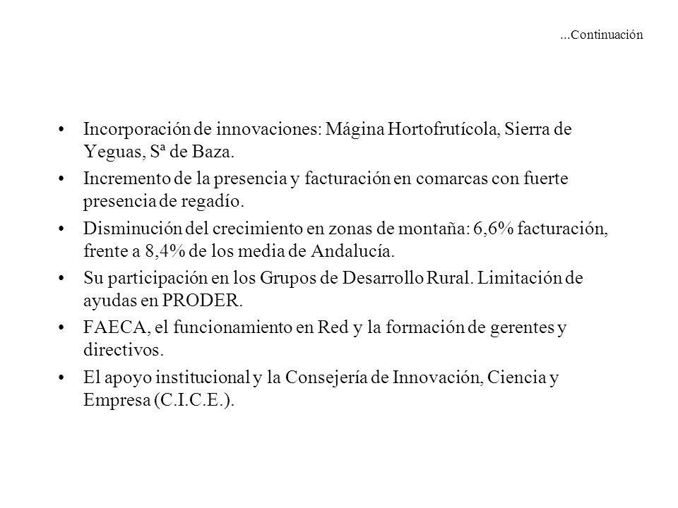 ...Continuación Incorporación de innovaciones: Mágina Hortofrutícola, Sierra de Yeguas, Sª de Baza. Incremento de la presencia y facturación en comarc