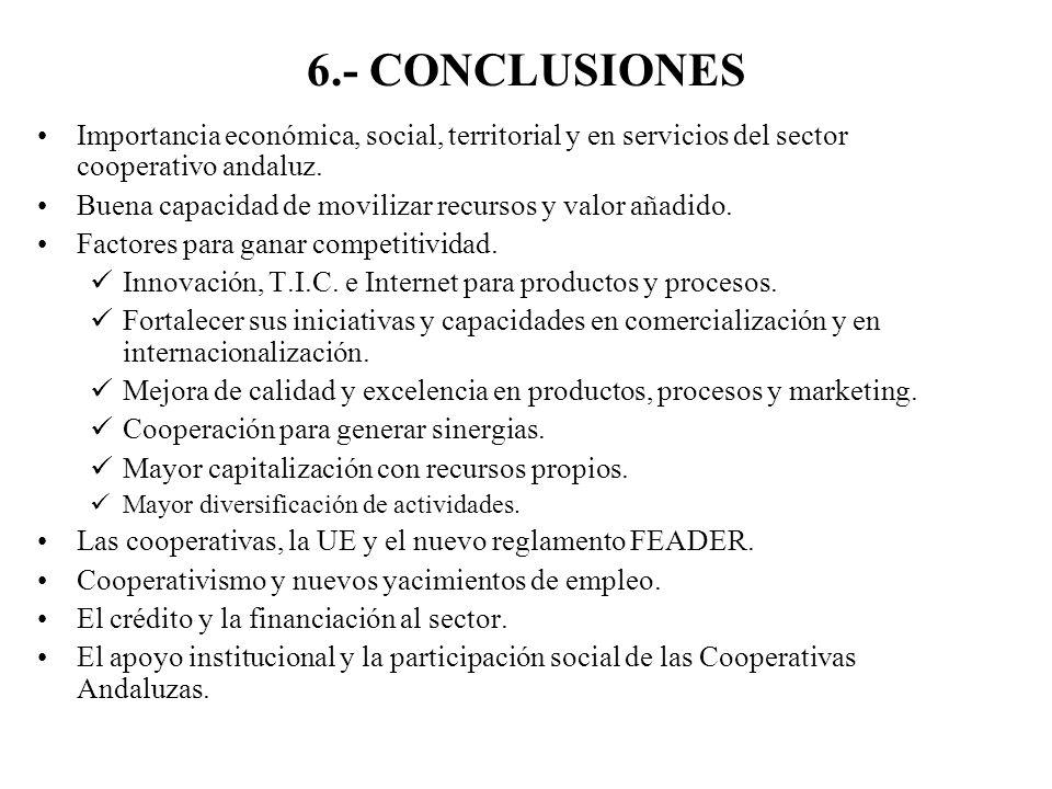 6.- CONCLUSIONES Importancia económica, social, territorial y en servicios del sector cooperativo andaluz. Buena capacidad de movilizar recursos y val