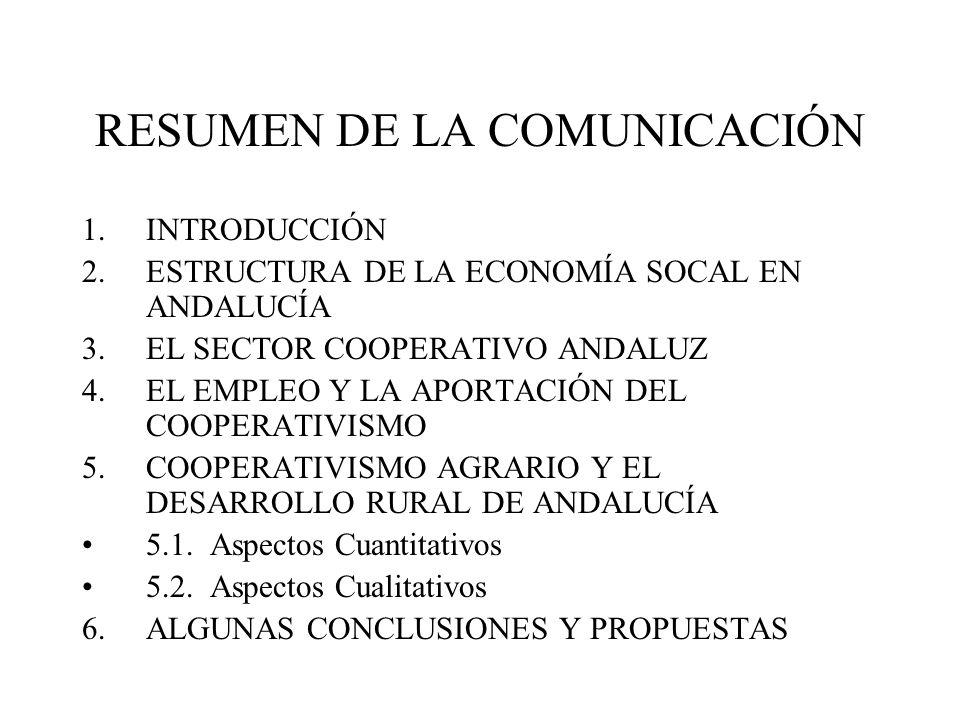 RESUMEN DE LA COMUNICACIÓN 1.INTRODUCCIÓN 2.ESTRUCTURA DE LA ECONOMÍA SOCAL EN ANDALUCÍA 3.EL SECTOR COOPERATIVO ANDALUZ 4.EL EMPLEO Y LA APORTACIÓN DEL COOPERATIVISMO 5.COOPERATIVISMO AGRARIO Y EL DESARROLLO RURAL DE ANDALUCÍA 5.1.