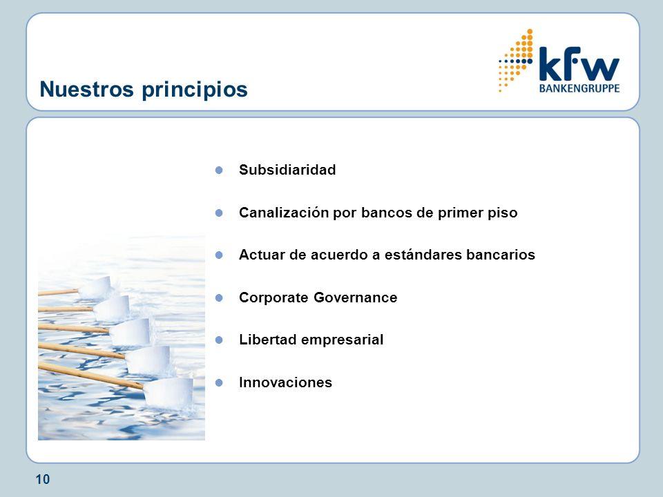 10 Nuestros principios Subsidiaridad Canalización por bancos de primer piso Actuar de acuerdo a estándares bancarios Corporate Governance Libertad empresarial Innovaciones