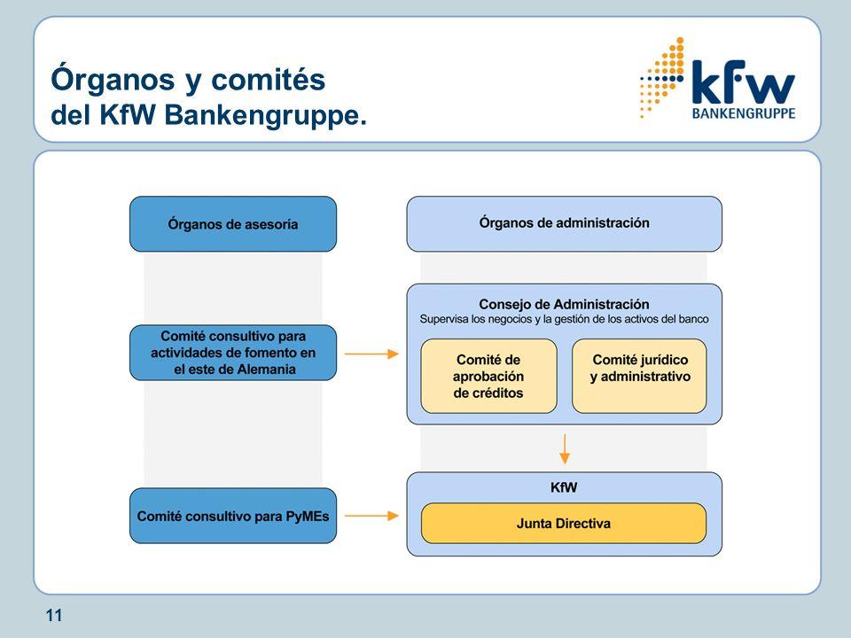 11 Órganos y comités del KfW Bankengruppe.