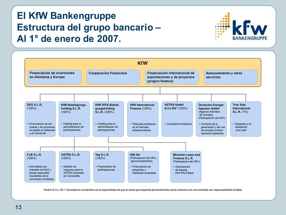 13 El KfW Bankengruppe Estructura del grupo bancario – Al 1° de enero de 2007.