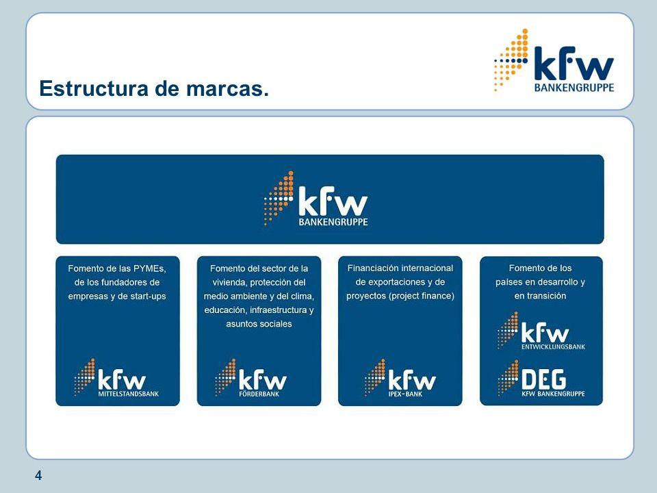 4 Estructura de marcas.
