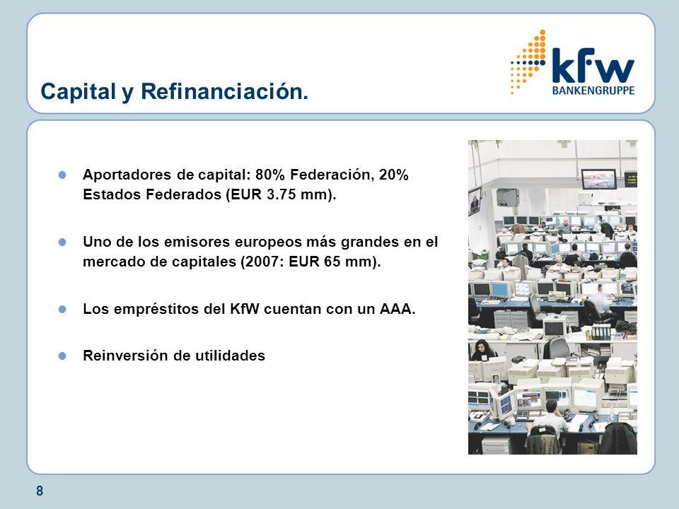 8 Capital y Refinanciación. Aportadores de capital: 80% Federación, 20% Estados Federados (EUR 3.75 mm). Uno de los emisores europeos más grandes en e
