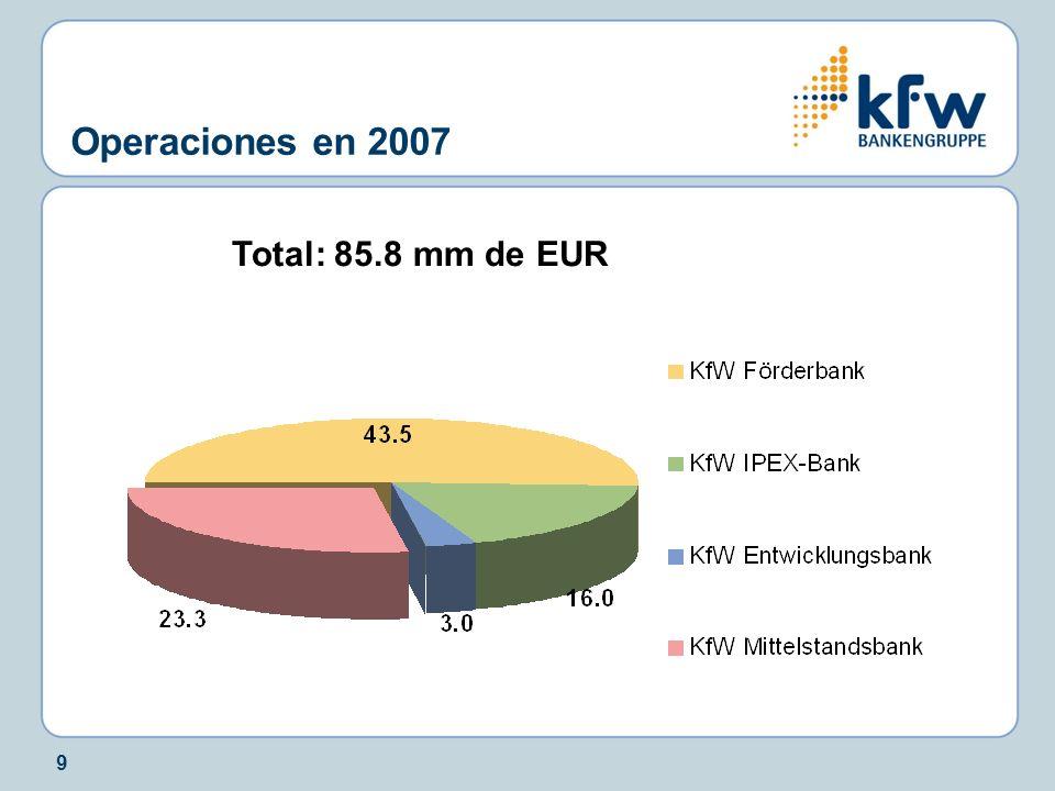 9 Total: 85.8 mm de EUR Operaciones en 2007