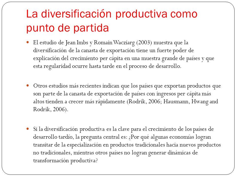La diversificación productiva como punto de partida El estudio de Jean Imbs y Romain Wacziarg (2003) muestra que la diversificación de la canasta de exportación tiene un fuerte poder de explicación del crecimiento per cápita en una muestra grande de países y que esta regularidad ocurre hasta tarde en el proceso de desarrollo.