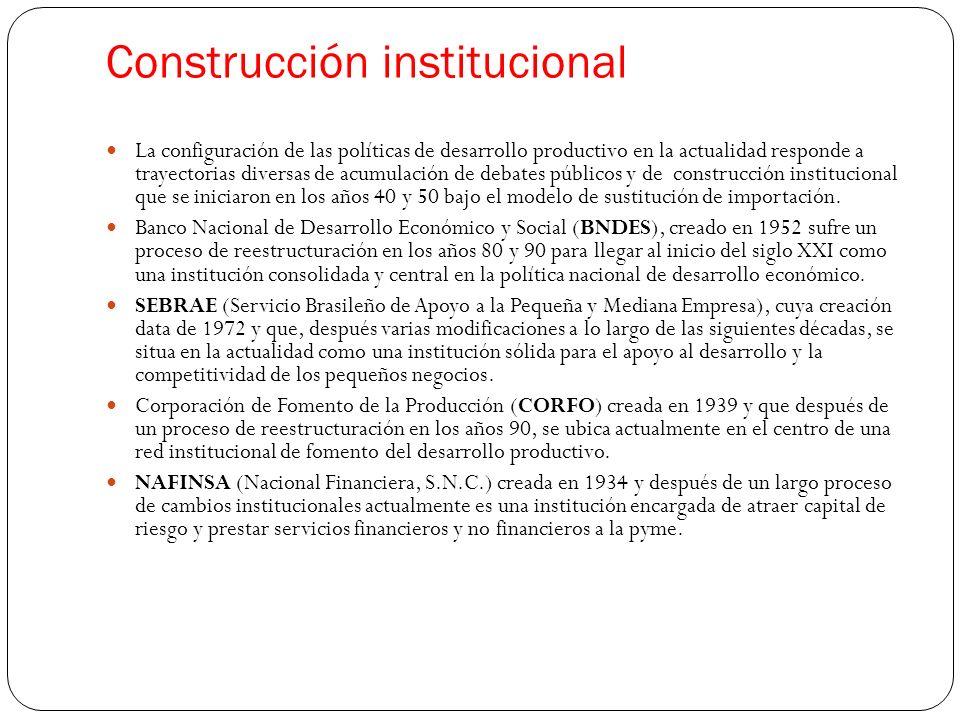 Construcción institucional La configuración de las políticas de desarrollo productivo en la actualidad responde a trayectorias diversas de acumulación de debates públicos y de construcción institucional que se iniciaron en los años 40 y 50 bajo el modelo de sustitución de importación.