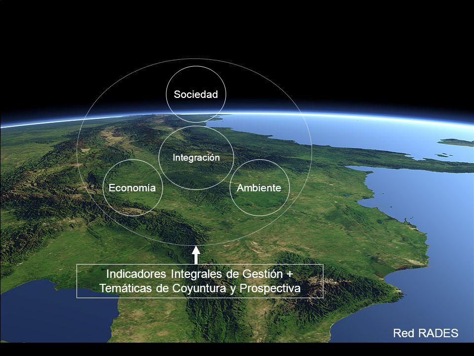 Red RADES EconomíaAmbiente Sociedad Integración Indicadores Integrales de Gestión + Temáticas de Coyuntura y Prospectiva