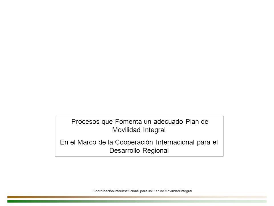 Coordinación Interinstitucional para un Plan de Movilidad Integral Procesos que Fomenta un adecuado Plan de Movilidad Integral En el Marco de la Cooperación Internacional para el Desarrollo Regional