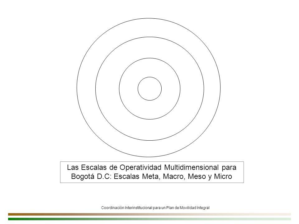 Coordinación Interinstitucional para un Plan de Movilidad Integral Las Escalas de Operatividad Multidimensional para Bogotá D.C: Escalas Meta, Macro, Meso y Micro