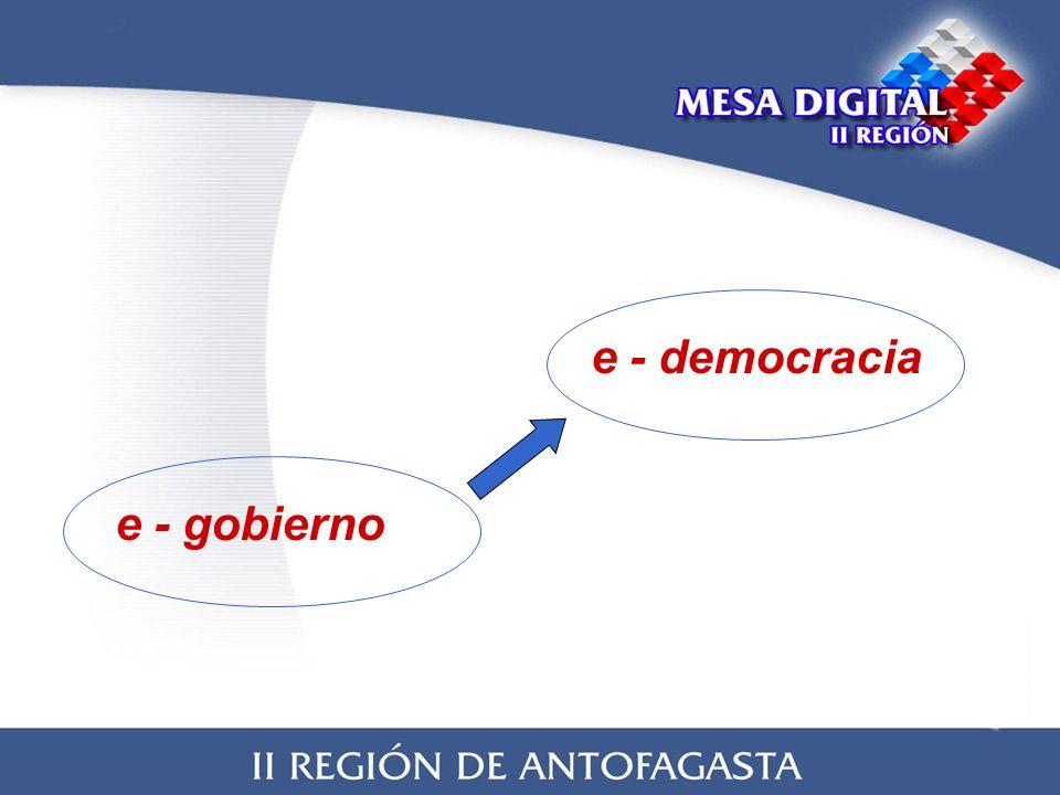 e - gobierno e - democracia