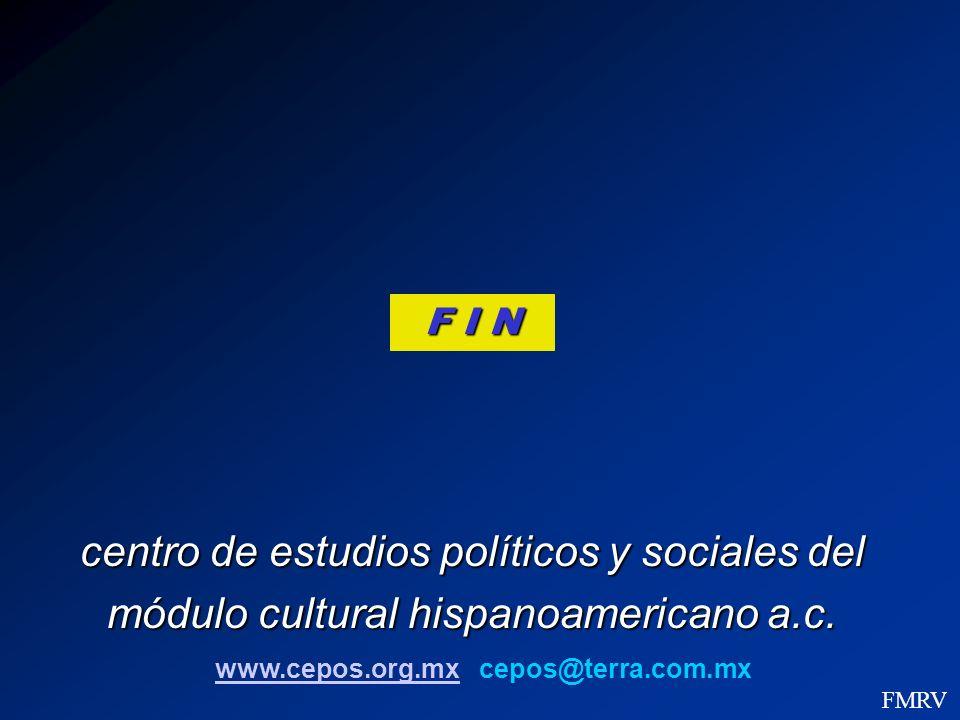 F I N FMRV centro de estudios políticos y sociales del módulo cultural hispanoamericano a.c. www.cepos.org.mxwww.cepos.org.mx cepos@terra.com.mx