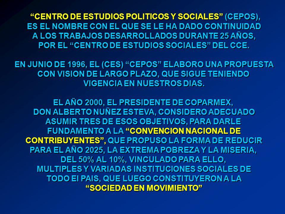 CENTRO DE ESTUDIOS POLITICOS Y SOCIALES (CEPOS), CENTRO DE ESTUDIOS POLITICOS Y SOCIALES (CEPOS), ES EL NOMBRE CON EL QUE SE LE HA DADO CONTINUIDAD A