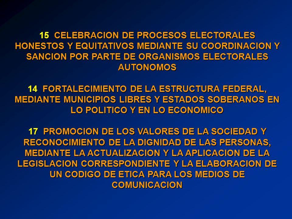 15 CELEBRACION DE PROCESOS ELECTORALES HONESTOS Y EQUITATIVOS MEDIANTE SU COORDINACION Y SANCION POR PARTE DE ORGANISMOS ELECTORALES AUTONOMOS 14 FORT