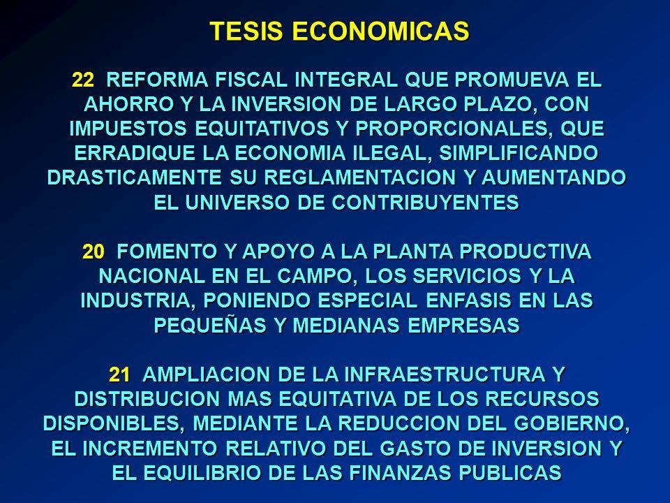 22 REFORMAFISCAL INTEGRAL QUE PROMUEVA EL AHORRO Y LA INVERSION DE LARGO PLAZO, CON IMPUESTOS EQUITATIVOS Y PROPORCIONALES, QUE ERRADIQUE LA ECONOMIA ILEGAL, SIMPLIFICANDO DRASTICAMENTE SU REGLAMENTACION Y AUMENTANDO EL UNIVERSO DE CONTRIBUYENTES 22 REFORMA FISCAL INTEGRAL QUE PROMUEVA EL AHORRO Y LA INVERSION DE LARGO PLAZO, CON IMPUESTOS EQUITATIVOS Y PROPORCIONALES, QUE ERRADIQUE LA ECONOMIA ILEGAL, SIMPLIFICANDO DRASTICAMENTE SU REGLAMENTACION Y AUMENTANDO EL UNIVERSO DE CONTRIBUYENTES 20 FOMENTO Y APOYO A LA PLANTA PRODUCTIVA NACIONAL EN EL CAMPO, LOS SERVICIOS Y LA INDUSTRIA, PONIENDO ESPECIAL ENFASIS EN LAS PEQUEÑAS Y MEDIANAS EMPRESAS 21 AMPLIACION DE LA INFRAESTRUCTURA Y DISTRIBUCION MAS EQUITATIVA DE LOS RECURSOS DISPONIBLES, MEDIANTE LA REDUCCION DEL GOBIERNO, EL INCREMENTO RELATIVO DEL GASTO DE INVERSION Y EL EQUILIBRIO DE LAS FINANZAS PUBLICAS TESIS ECONOMICAS