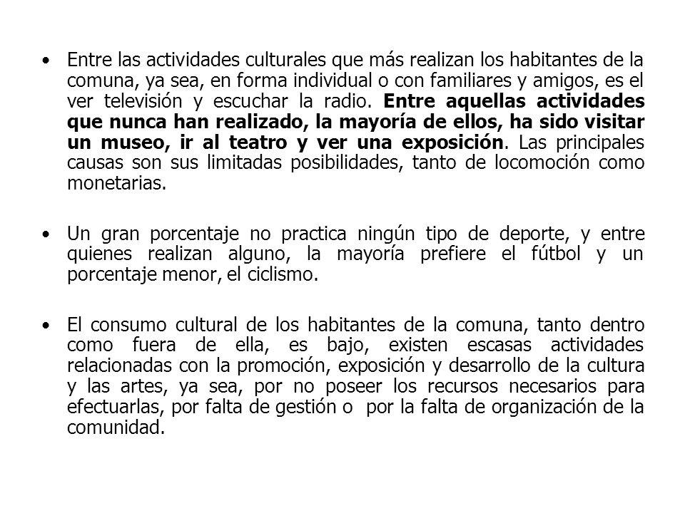 Entre las actividades culturales que más realizan los habitantes de la comuna, ya sea, en forma individual o con familiares y amigos, es el ver televi