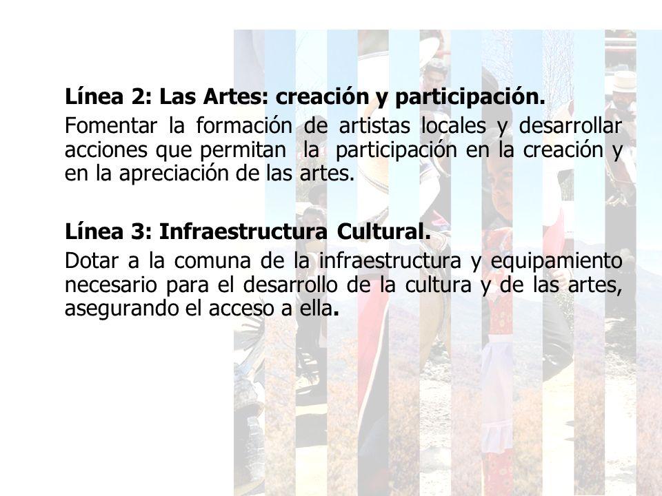 Línea 2: Las Artes: creación y participación. Fomentar la formación de artistas locales y desarrollar acciones que permitan la participación en la cre