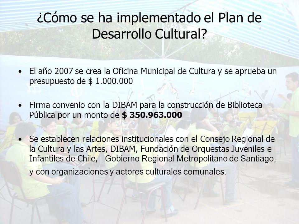 ¿Cómo se ha implementado el Plan de Desarrollo Cultural? El año 2007 se crea la Oficina Municipal de Cultura y se aprueba un presupuesto de $ 1.000.00