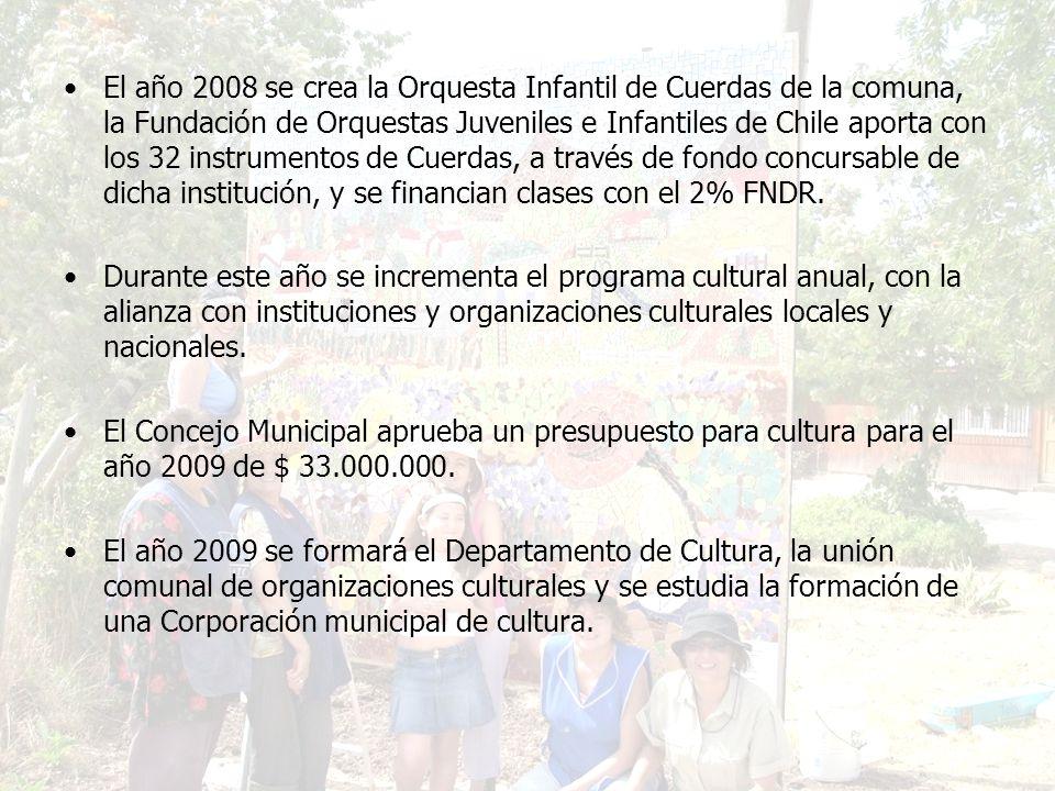 El año 2008 se crea la Orquesta Infantil de Cuerdas de la comuna, la Fundación de Orquestas Juveniles e Infantiles de Chile aporta con los 32 instrume