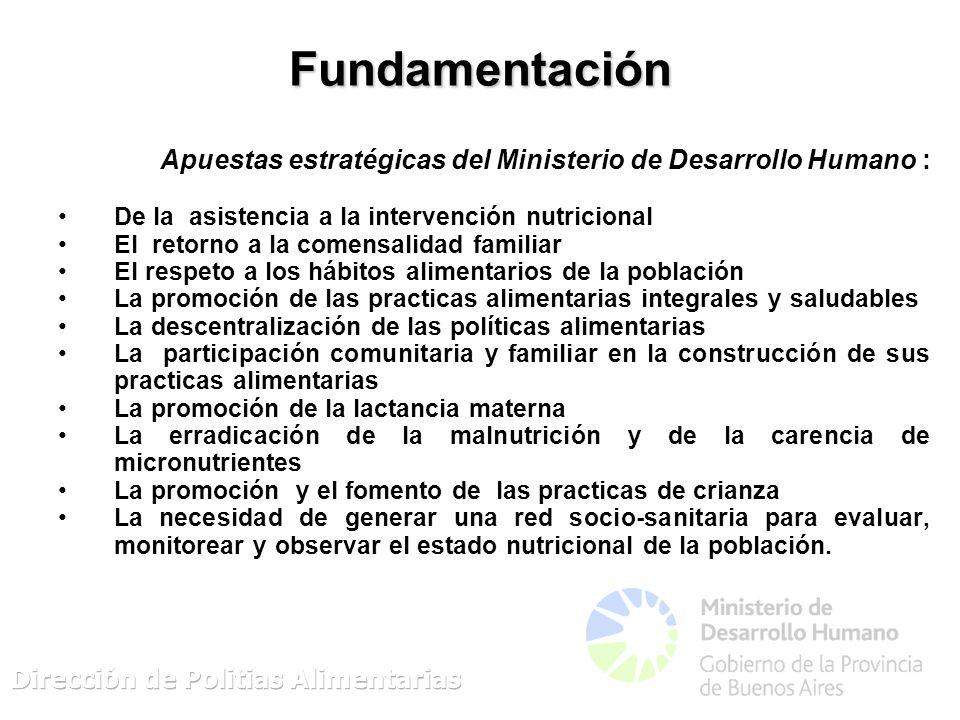 Fundamentación Apuestas estratégicas del Ministerio de Desarrollo Humano : De la asistencia a la intervención nutricional El retorno a la comensalidad