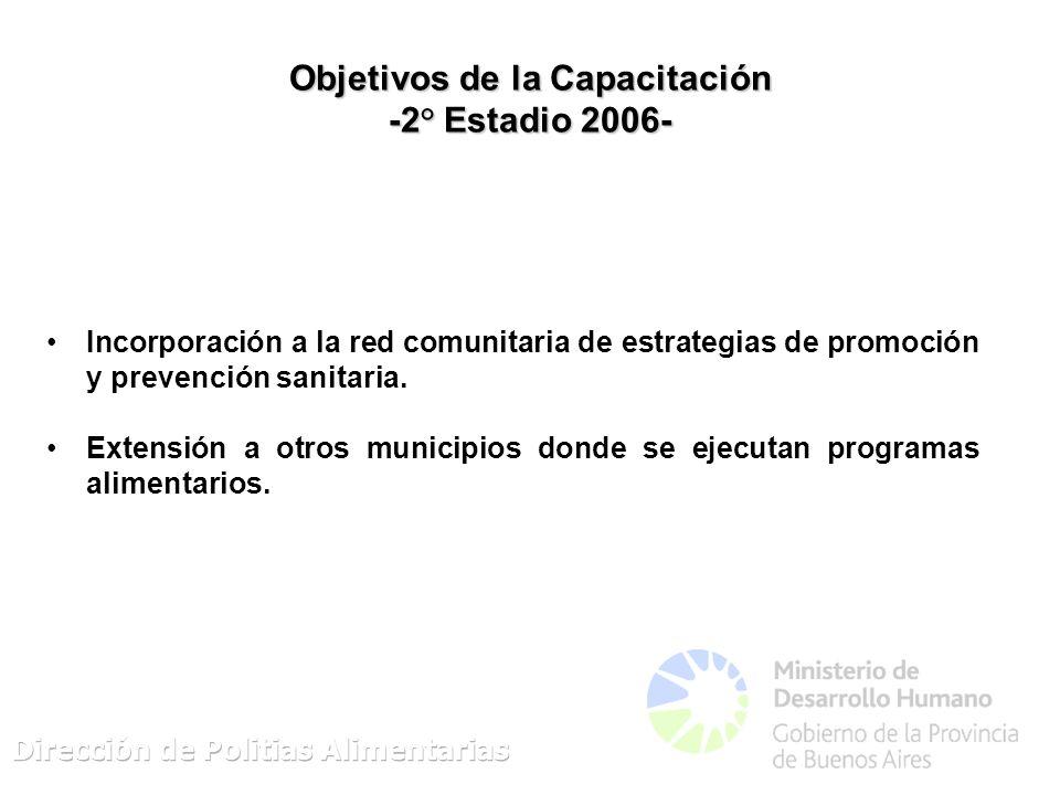 Objetivos de la Capacitación -2° Estadio 2006- Incorporación a la red comunitaria de estrategias de promoción y prevención sanitaria. Extensión a otro
