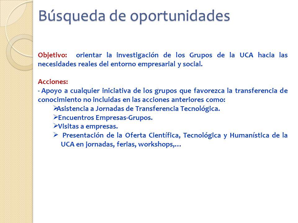 Búsqueda de oportunidades Objetivo: orientar la investigación de los Grupos de la UCA hacia las necesidades reales del entorno empresarial y social.