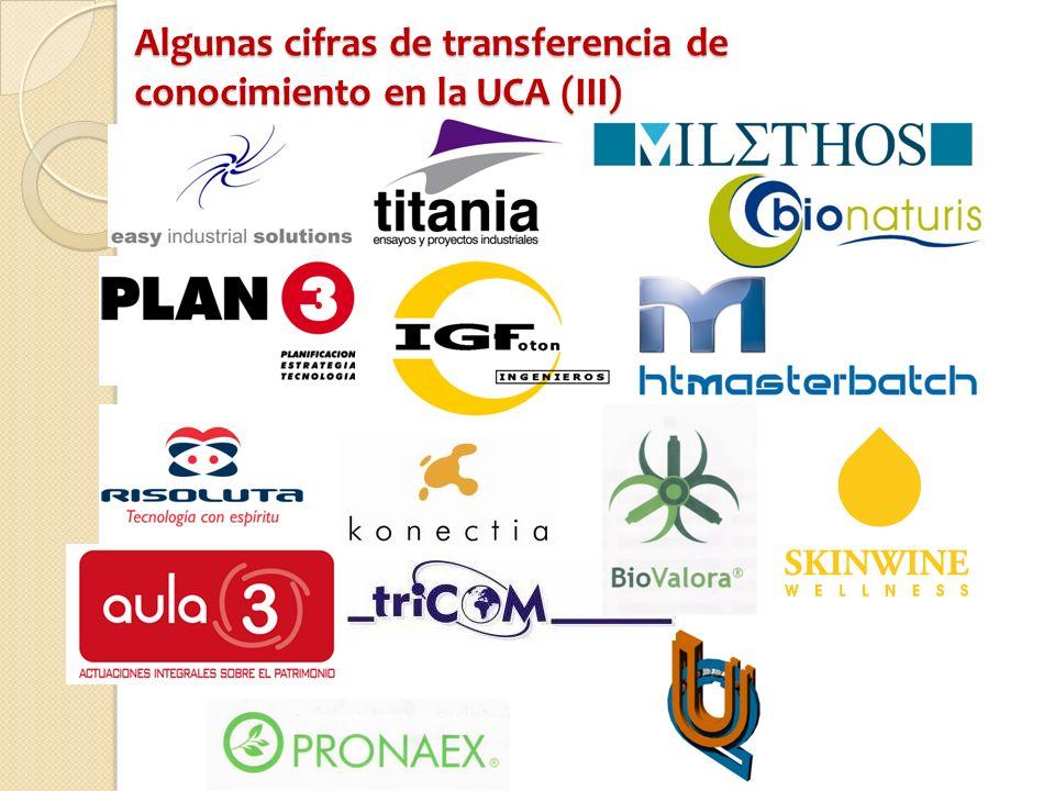 Algunas cifras de transferencia de conocimiento en la UCA (III)