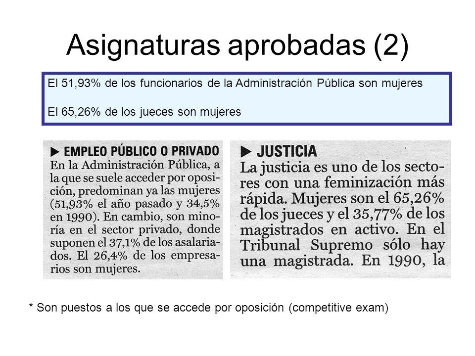 Asignaturas aprobadas (2) * Son puestos a los que se accede por oposición (competitive exam) El 51,93% de los funcionarios de la Administración Pública son mujeres El 65,26% de los jueces son mujeres