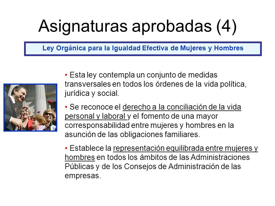 Asignaturas aprobadas (4) Ley Orgánica para la Igualdad Efectiva de Mujeres y Hombres Esta ley contempla un conjunto de medidas transversales en todos los órdenes de la vida política, jurídica y social.