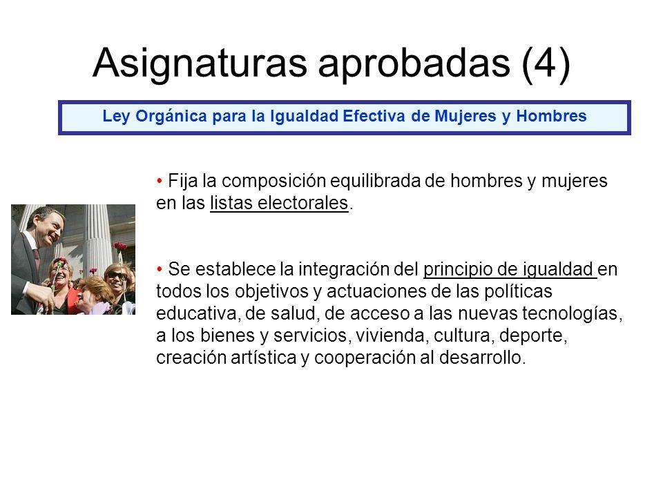 Asignaturas aprobadas (4) Ley Orgánica para la Igualdad Efectiva de Mujeres y Hombres Fija la composición equilibrada de hombres y mujeres en las listas electorales.