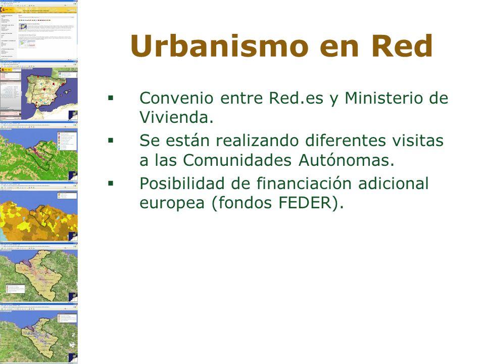 Urbanismo en Red Convenio entre Red.es y Ministerio de Vivienda. Se están realizando diferentes visitas a las Comunidades Autónomas. Posibilidad de fi
