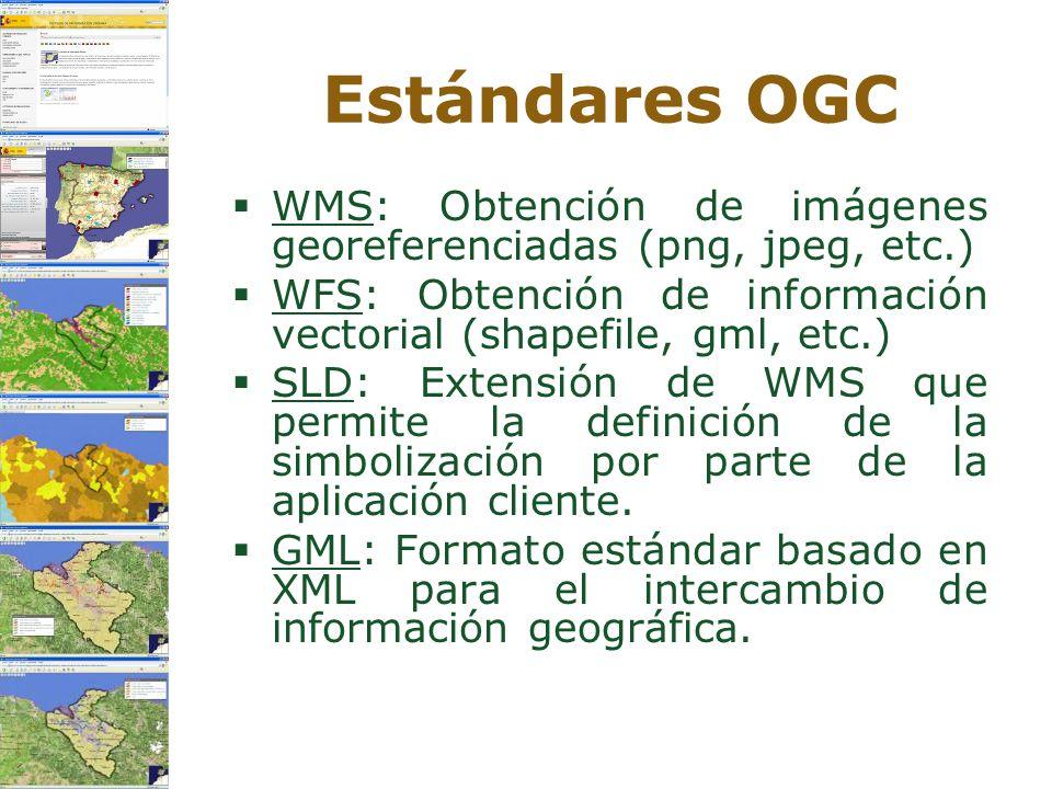 Estándares OGC WMS: Obtención de imágenes georeferenciadas (png, jpeg, etc.) WFS: Obtención de información vectorial (shapefile, gml, etc.) SLD: Exten