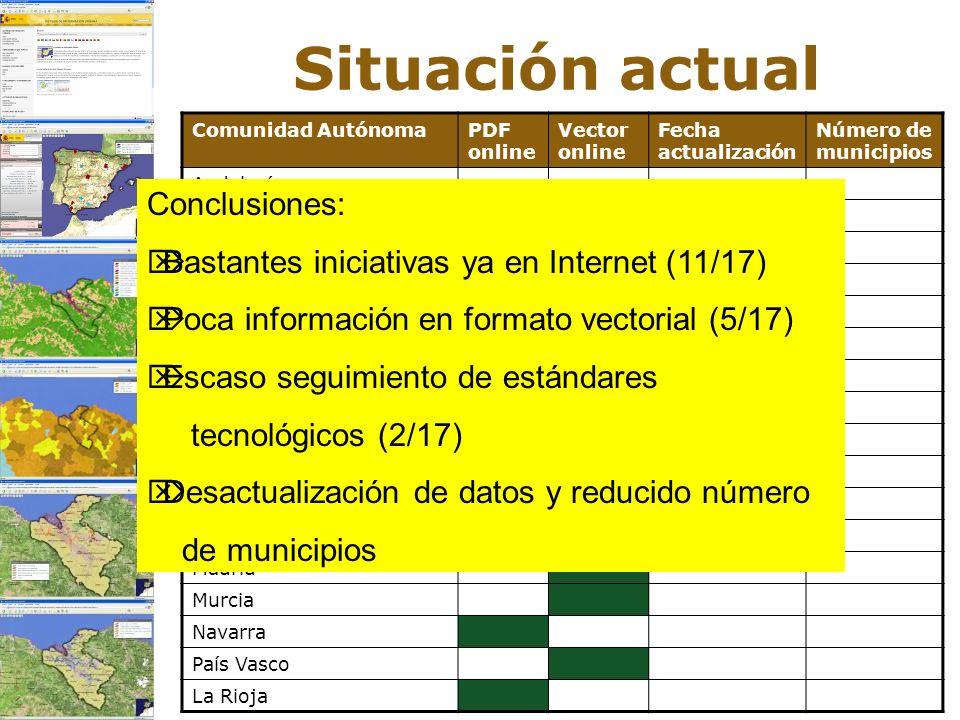 Situación actual Comunidad AutónomaPDF online Vector online Fecha actualización Número de municipios Andalucía Aragón Asturias Baleares Canarias Canta