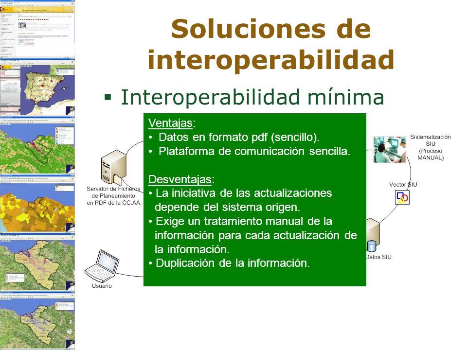 Soluciones de interoperabilidad Interoperabilidad mínima Ventajas: Datos en formato pdf (sencillo). Plataforma de comunicación sencilla. Desventajas:
