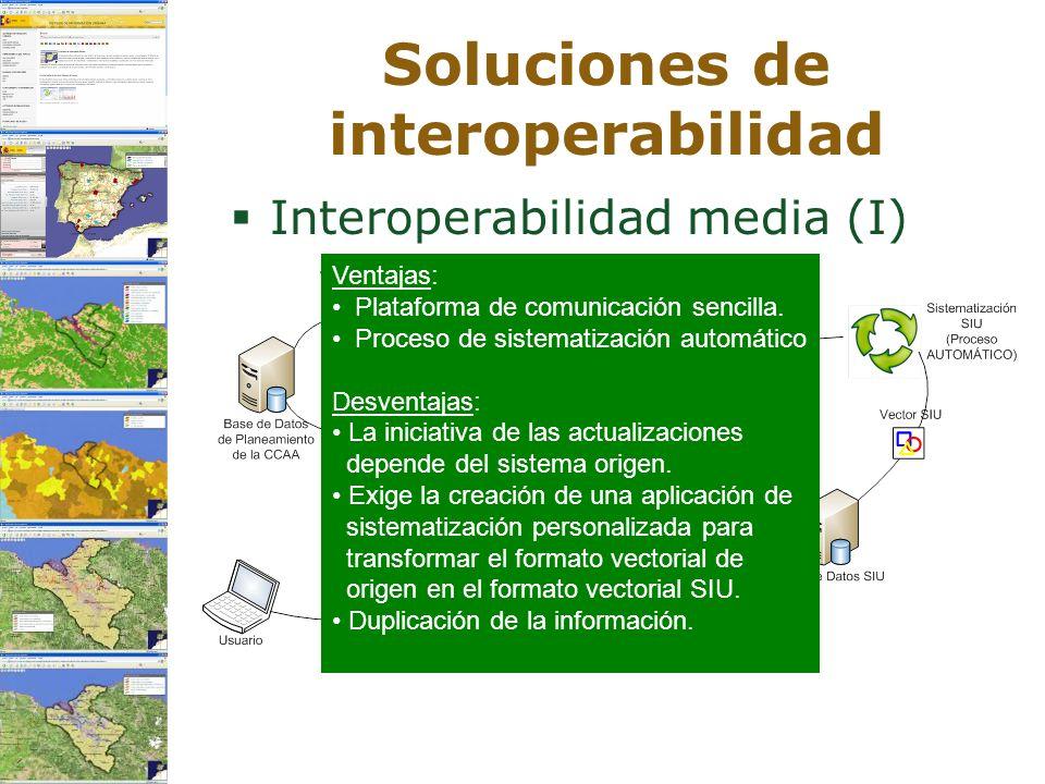 Soluciones de interoperabilidad Interoperabilidad media (I) Ventajas: Plataforma de comunicación sencilla. Proceso de sistematización automático Desve