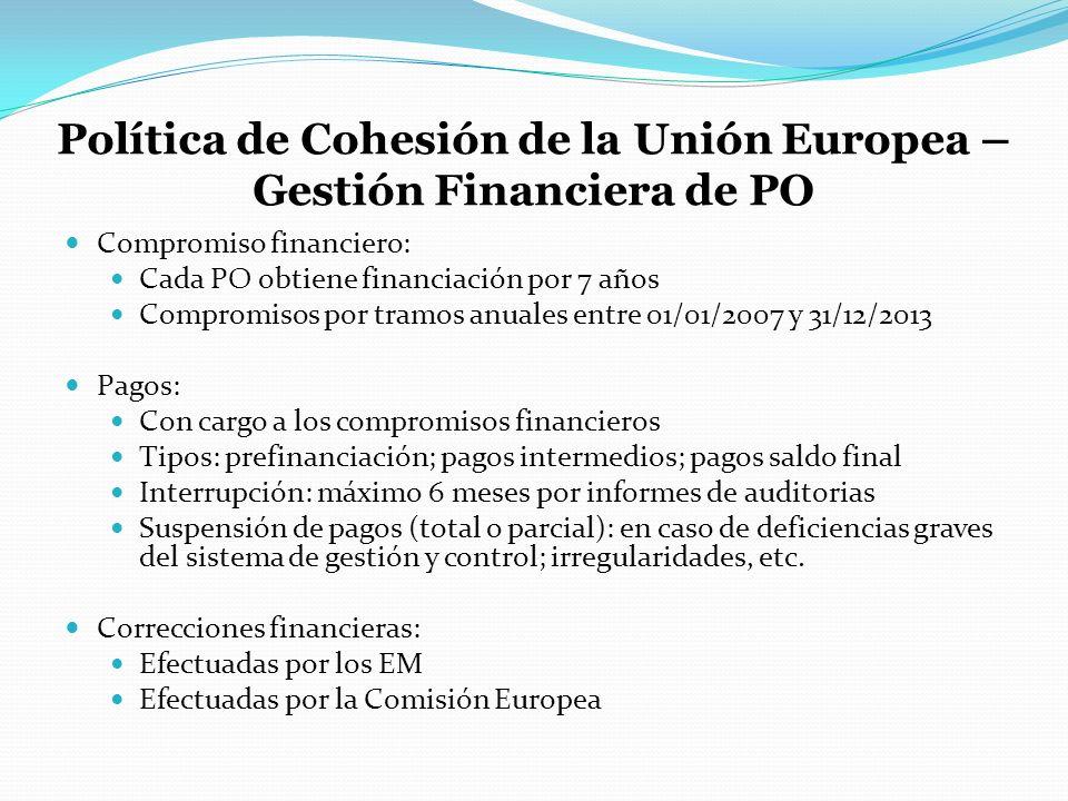 Política de Cohesión de la Unión Europea – Gestión Financiera de PO Compromiso financiero: Cada PO obtiene financiación por 7 años Compromisos por tra